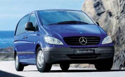 Cheap Convertible Car Hire Gold Coast